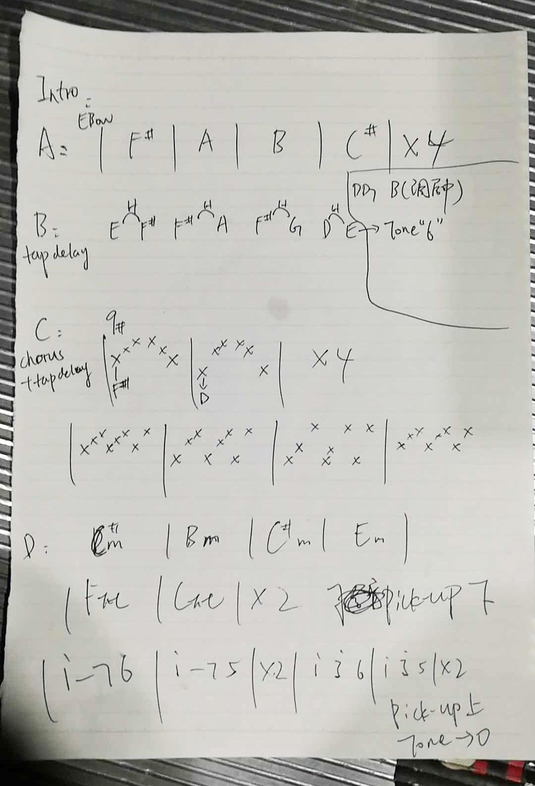 pentatonic compose